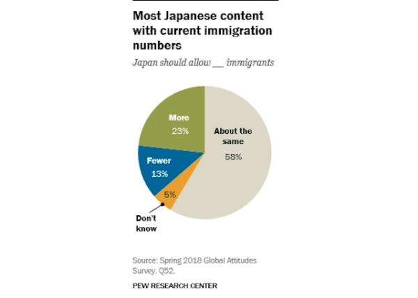 Japón inmigración