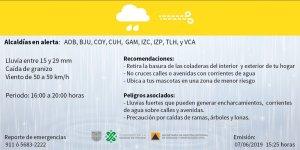Activan alerta amarilla en nueve alcaldías de la CDMX
