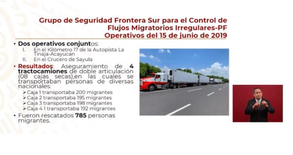 Rescate de 785 migrantes