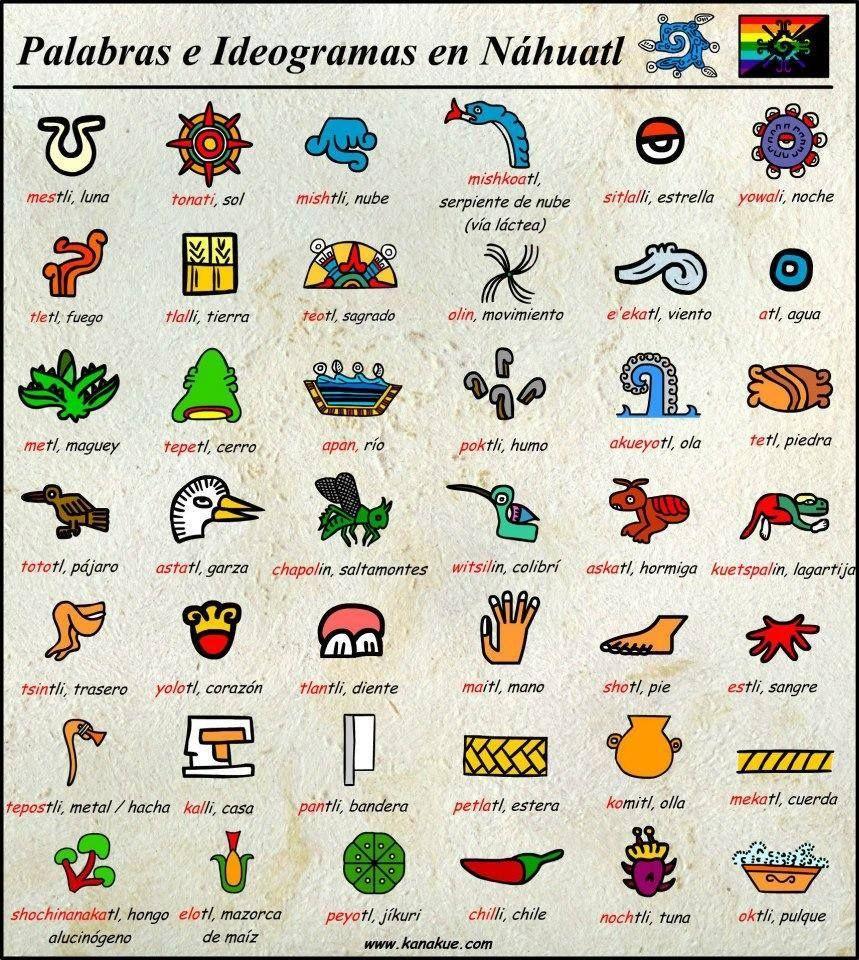 Palabras de origen náhuatl que tal vez no sabías de donde venían