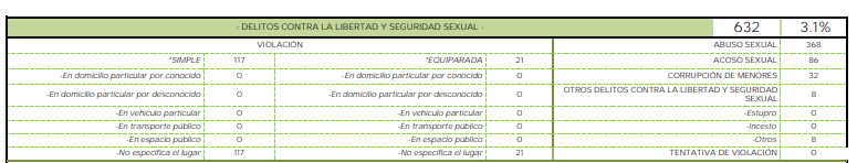 """""""Usen tanquetas para calmar a las vandálicas"""", Paty Chapoy sobre feministas"""