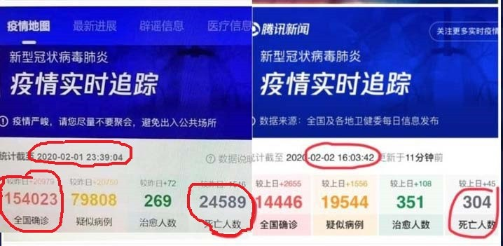 Compañía china podría haber filtrado cifras reales de muertes por coronavirus.
