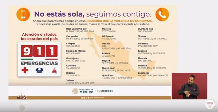 Violencia contra las mujeres durante contingencia por coronavirus