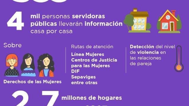 Para detectar violencia de género en la CDMX se harán visitas casa por casa (Imagen: Mujeres SOS)