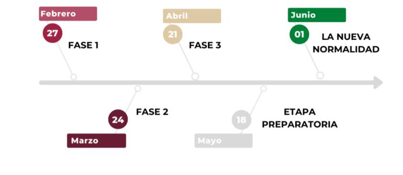 mexico-reapertura-economica-nueva-normalidad-coronavirus