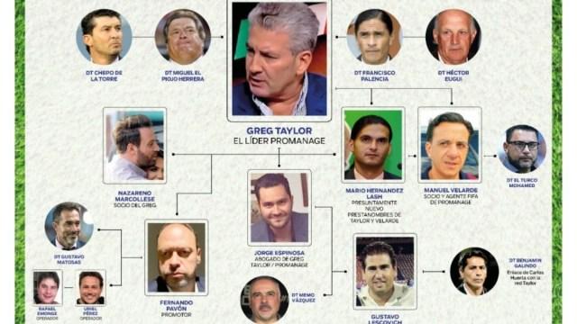 Surge el Cártel de Gol, los que hacen la corrupción en el futbol mexicano