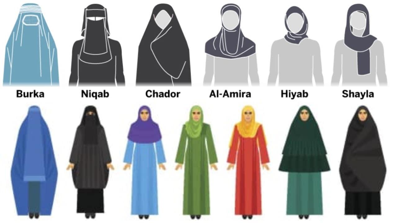 tipos de velos musulmanes