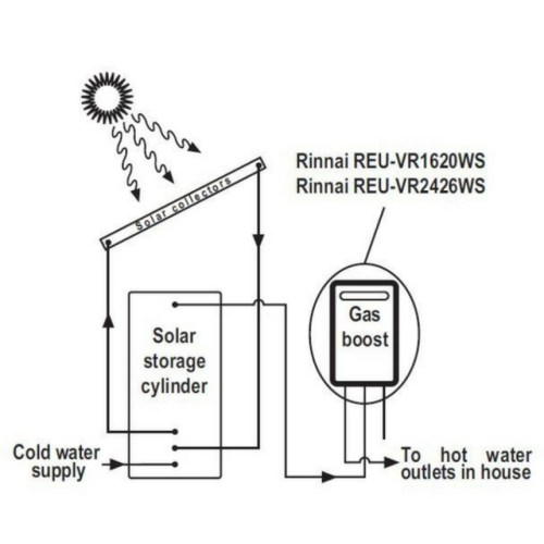 small resolution of rinnai s20 natural gas solar booster continuous flow hot water system s20n70