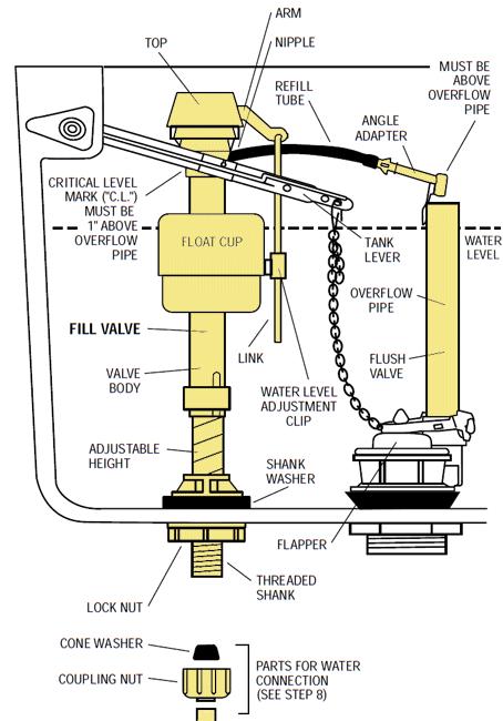 Toilet Tank Parts Diagram : toilet, parts, diagram, Replace/install, Fluidmaster, Valve