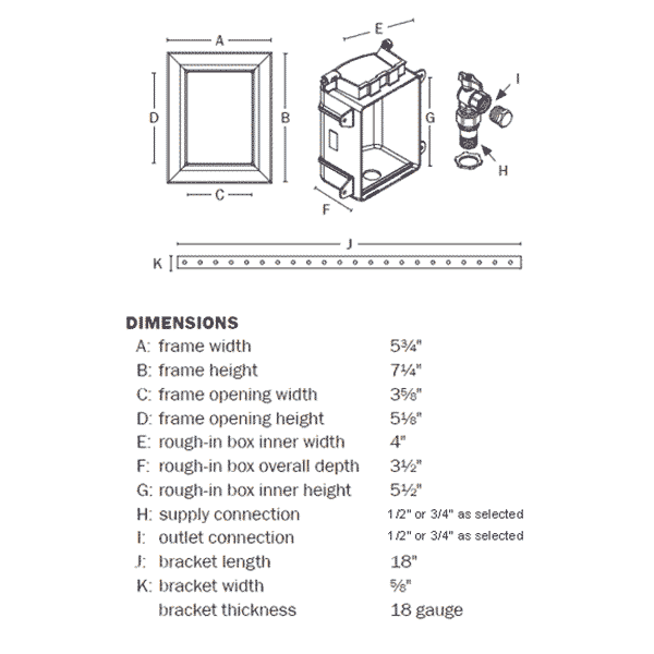 Popular Electric Range Outlet Height #YU92