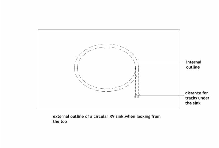 internal/ external line