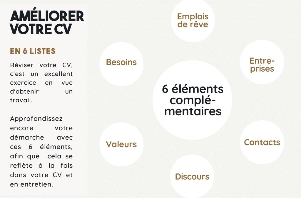 6 éléments complémentaires au CV