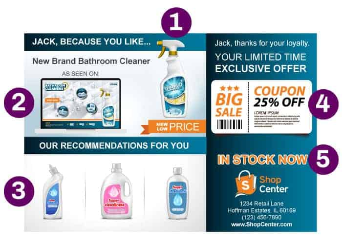 4 examples of personalization