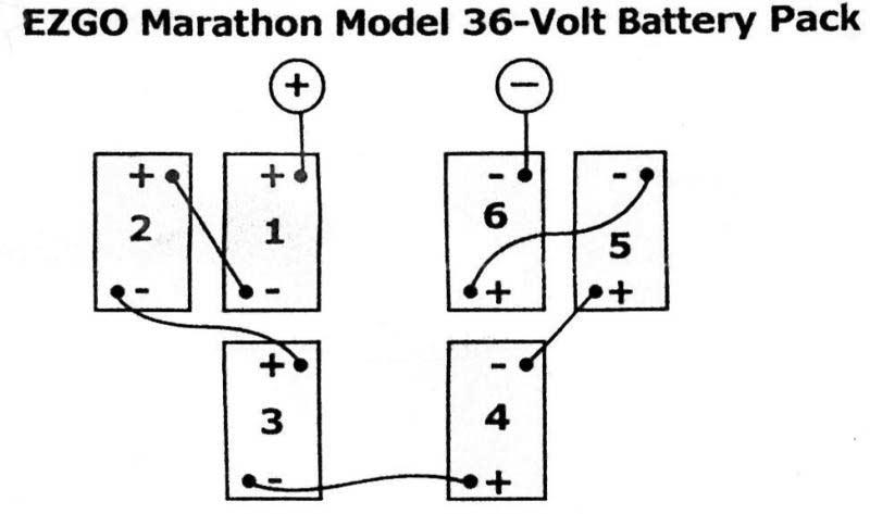 Bad Boy Buggy 48 Volt Wiring Diagram. Bad Boy Buggy