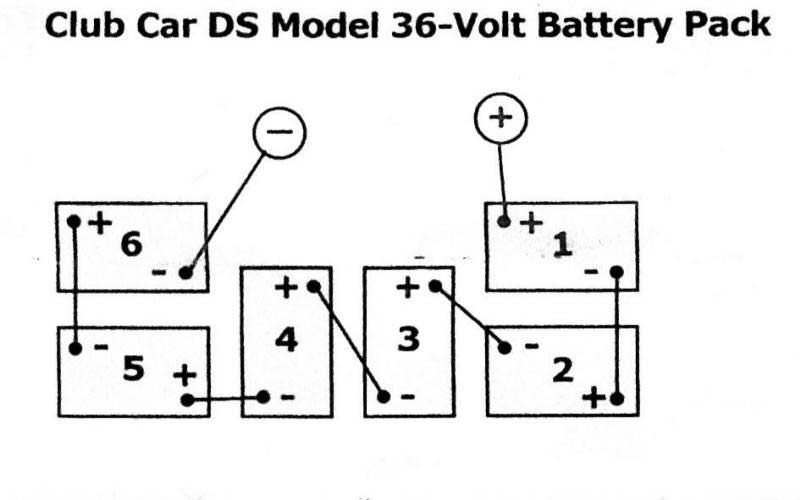 KK600 DIAGRAM 1990 Club Car Battery Wiring Diagram 36 Volt