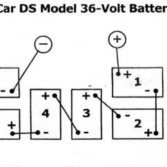 48 Volt Club Car Wiring Diagram 1995 Dodge Dakota Alternator Bandit High Speed Performance Electric Golf Cart Motors Motor Once You Locate The And Connections On Battery Pack Zip Tie Or Use Clips To Hold Meter Leads In Place Now Dial Dc Volts