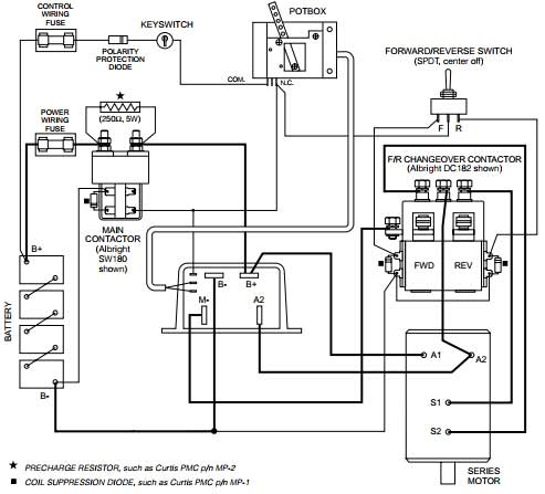 [DOC] Diagram Curtis Contactor Wiring Diagram Ebook