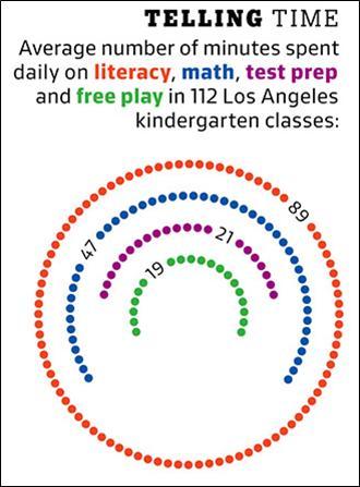 Blog Kindergarten