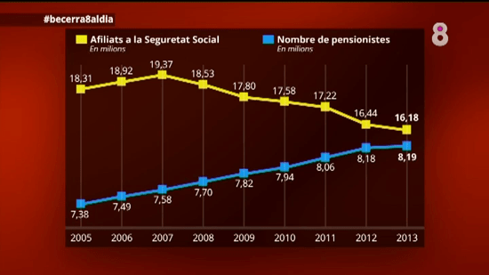 SNB a 8tv 03-06-2013 captura3