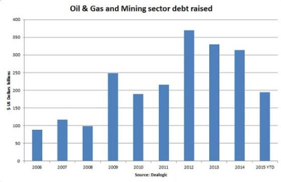oil-and-gas-and-minig