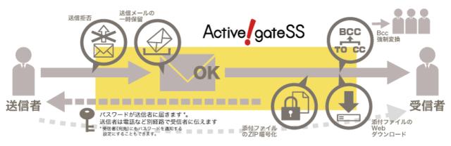 A!g_Outline