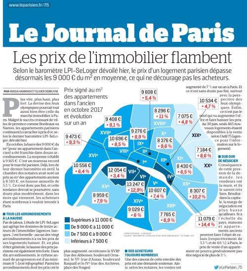 Investir immobilier Paris 2018