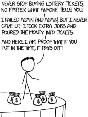 biais du survivant loto bourse