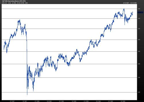 krach boursier de 1987