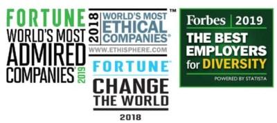 nextera energy ethical green company