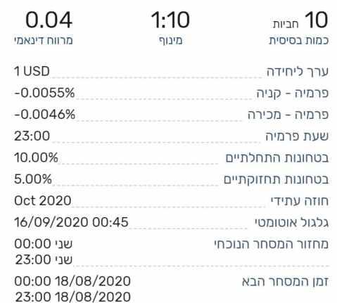 עלות מנוף פיננסי