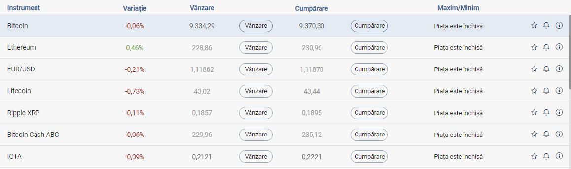 câștigurile pe un cont demo cu retragere)