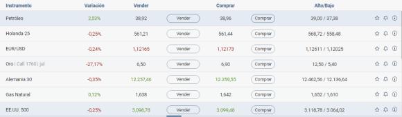 webtrader trading