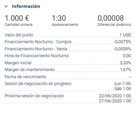 información de pares de divisa
