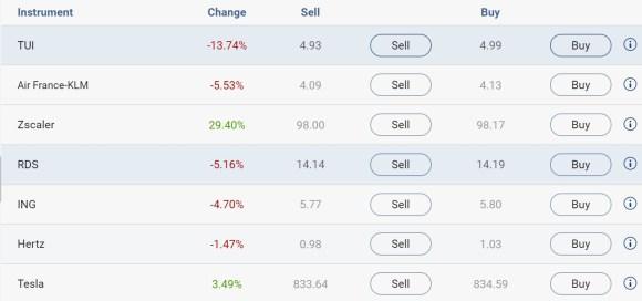 webtrader share trading