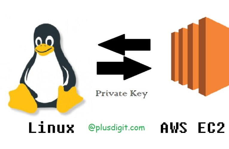 Linux to AWS EC2 connection with jsch with private key