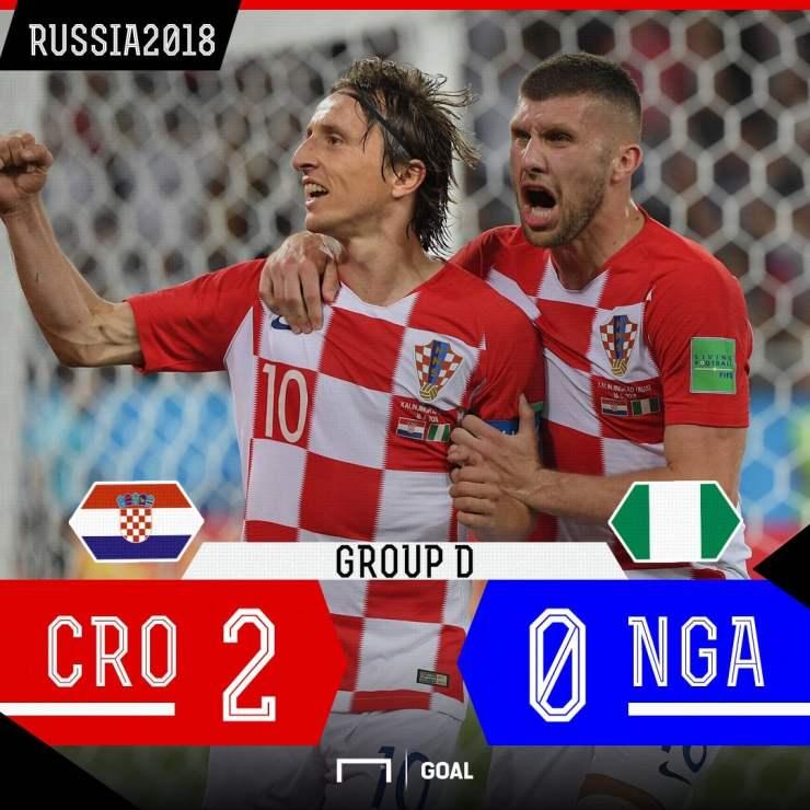 Download Video: Croatia 2-0 Nigeria Goals & Highlights