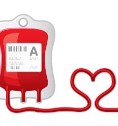 no pluspng com blood donation bag png [ 3000 x 2100 Pixel ]