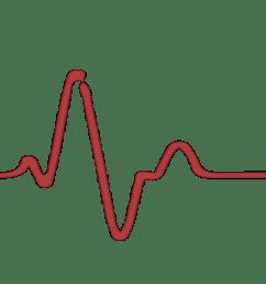 line clipart heart beat 11 heartbeat png hd [ 1905 x 450 Pixel ]