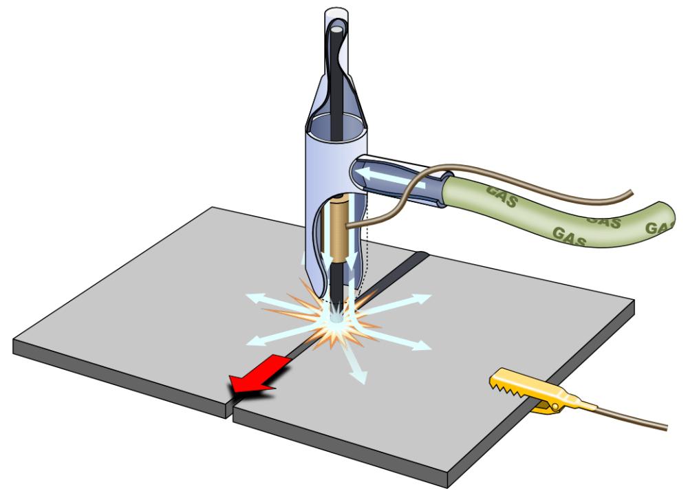 medium resolution of file gas arc welding tig u0026 mig png mig welding png