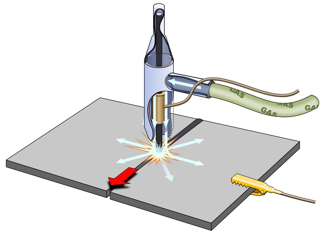 hight resolution of file gas arc welding tig u0026 mig png mig welding png