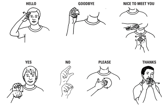 People Using Sign Language PNG Transparent People Using