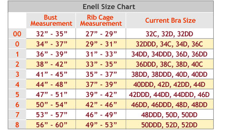 Enell size chart also sports bra  plus clothing news rh plussizeclothingnews wordpress