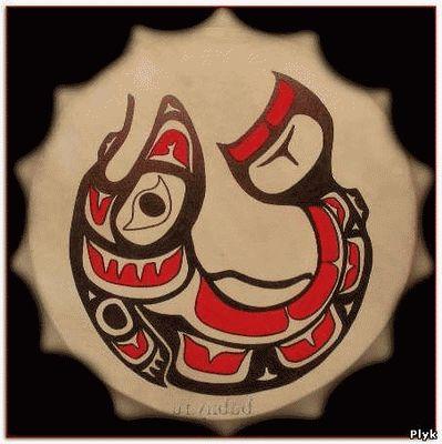 Изображения на шаманском бубне