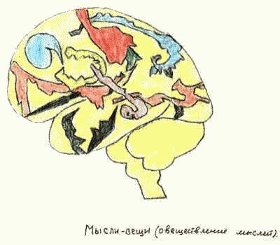 Рисунки людей с психическими отклонениями76