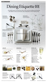 Dining Etiquette 101: The Basic Rules for a Formal Table ...