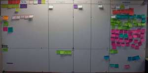 What is a Scrum Master board