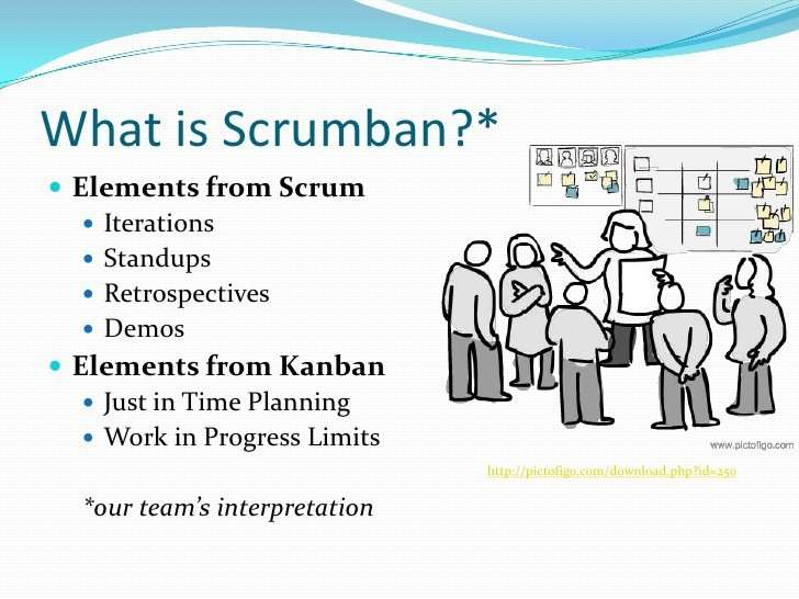 what is scrumban