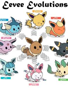 Pokemon also what is your favorite evolution of eevee amino rh aminoapps