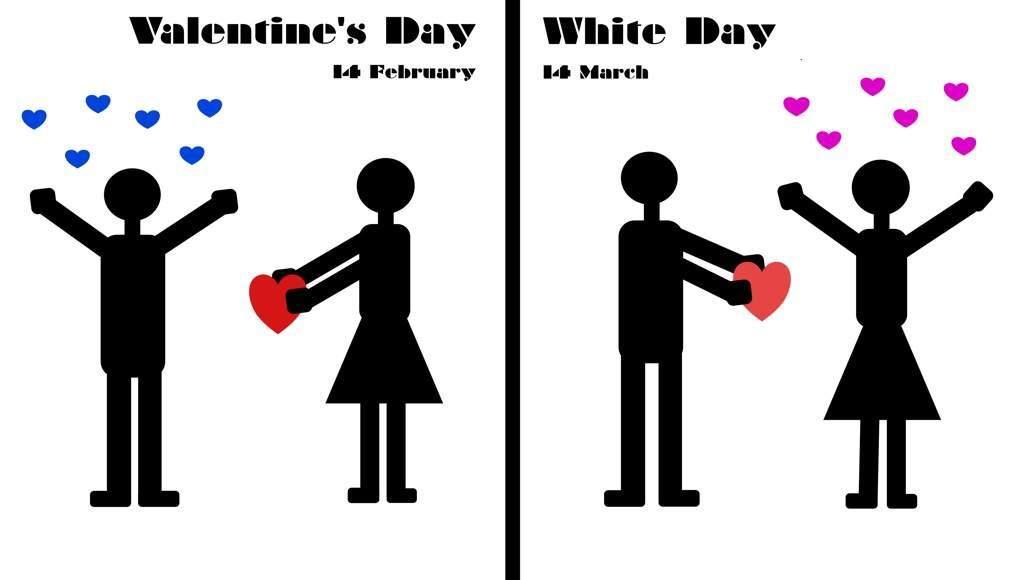 White Day Japan Amino