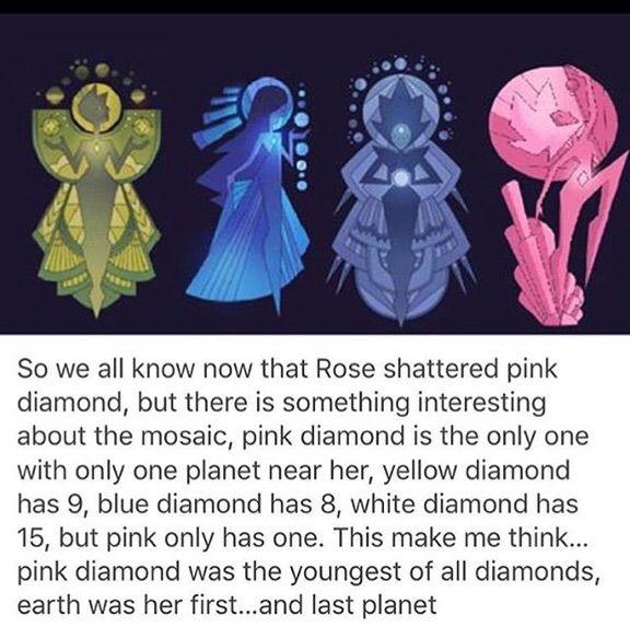 pink diamond theory steven